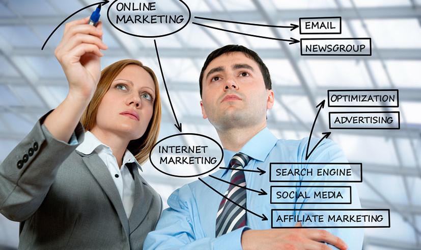 digital marketing integration